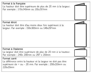 Types de brochures